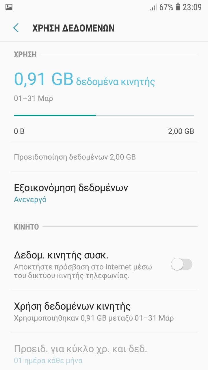 Συνδέστε την GoDaddy μέσω ηλεκτρονικού ταχυδρομείου στο iPhone