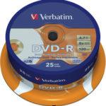 Διαφορές μεταξύ DVD-R και DVD+R