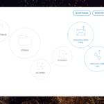 Αποστολή και κοινή χρήση αρχείων Μέχρι 20 GB με το MyAirBridge