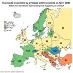 Στις τελευταίες θέσεις στην ταχύτητα Internet η Ελλάδα και στις πρώτες με το μεγαλύτερο κόστος